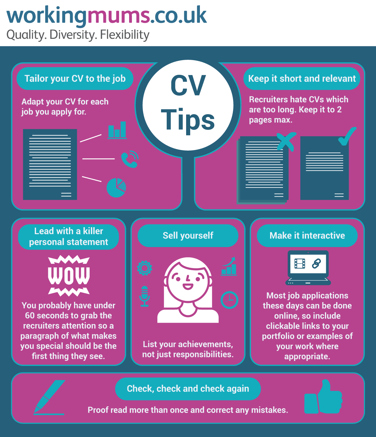 CV Tips & Advice